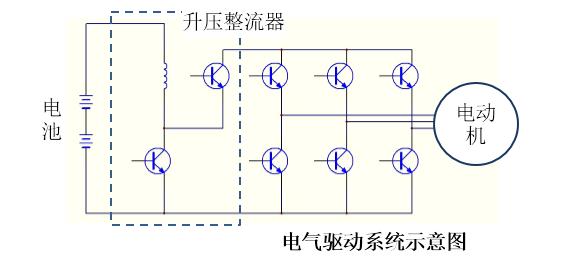 电感器在电路中主要起到滤波,振荡,延迟,陷波等作用,还有筛选信号